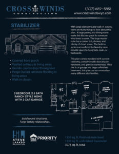 stabilizer floor plans | crosswinds construction | Gillette, Wyoming